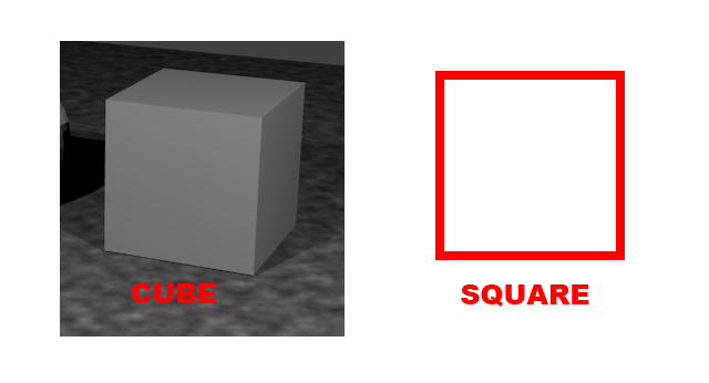 cube_vs_square