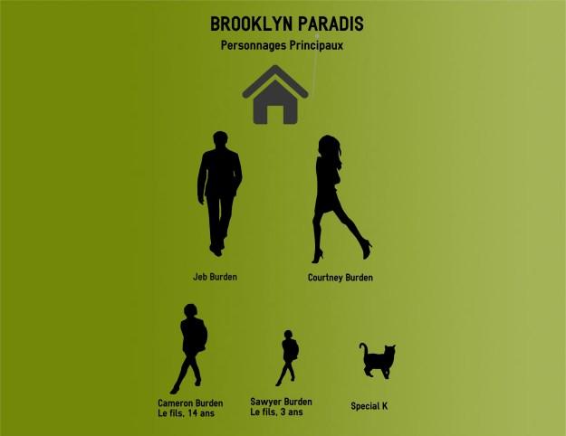 Les Burden de Brooklyn Paradis, chris Simon