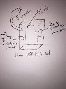 USB Lego Hub - Main Part