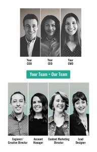 Design Thinking Workshop Executive Austin Agency Branding Positioning