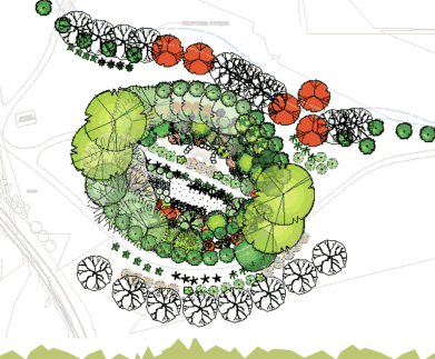 overallfoodforest.gif