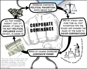 NewDominantLifeForm_CorporateDominance