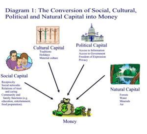 polany - conversion to money