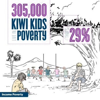 305K kids in poverty.jpg
