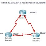 Cisco ICND2 – Calculate and apply a VLSM IP addressing design to a network