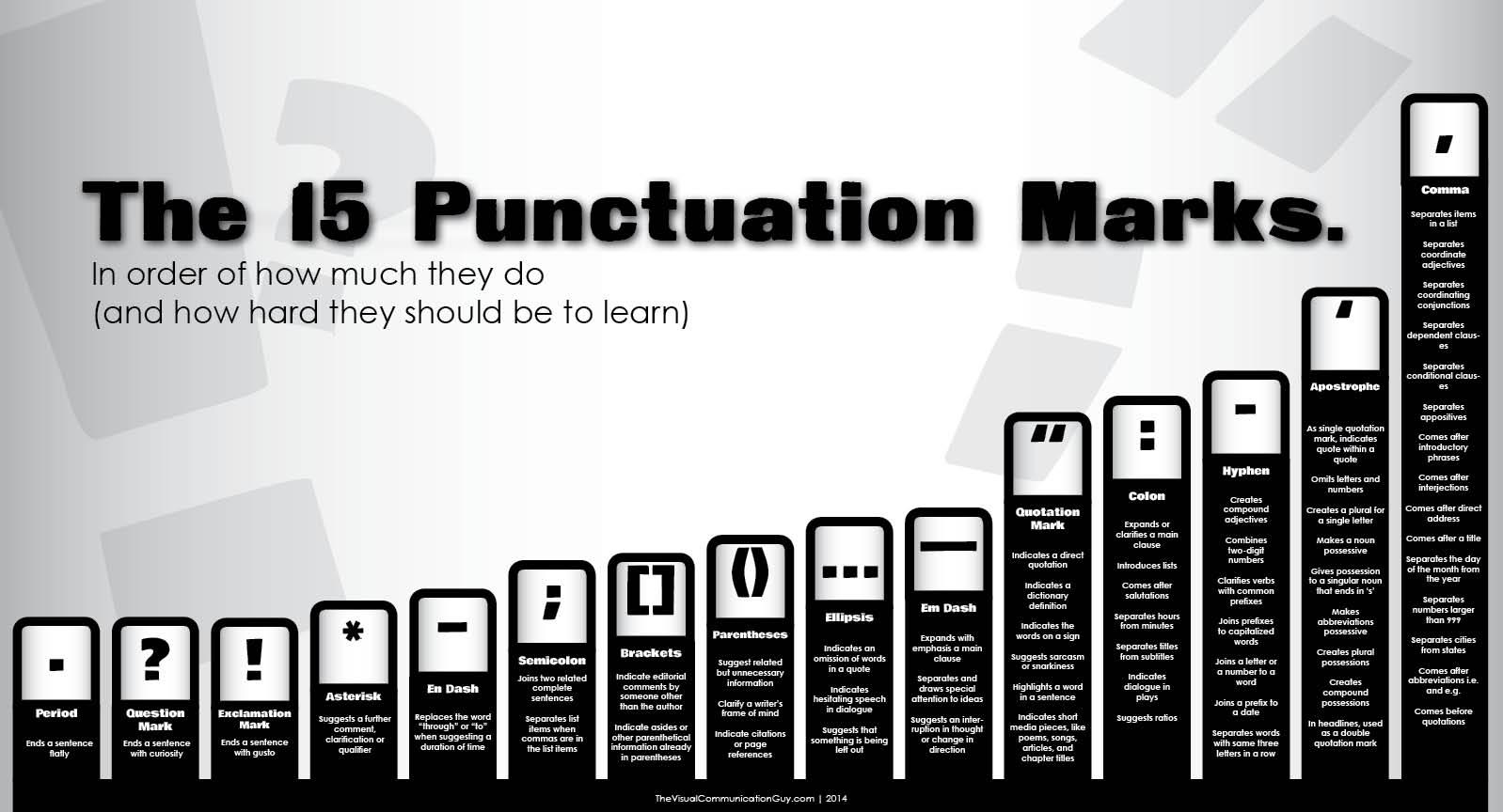 Grammar Tips Punctuation Commas Oxford Commas And Semi