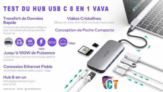 Test du hub USB C 8 en 1 VAVA pour ordinateur portable