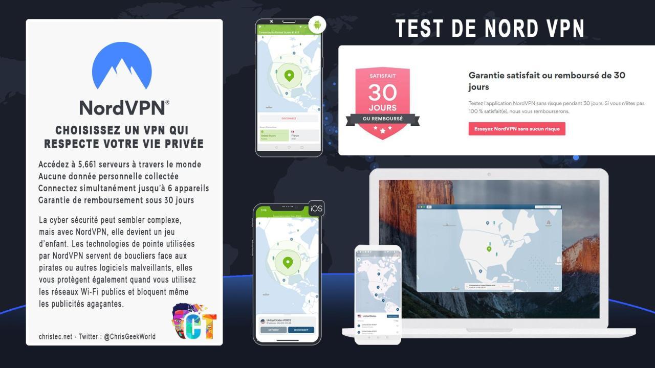 Test de Nord VPN, le top pour sécuriser vos connexions