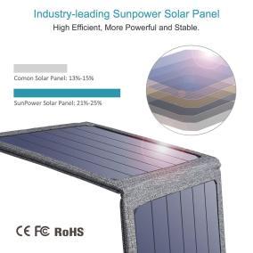 image Concours twitter pour gagner un chargeur solaire pliable Choetech de 14W 3
