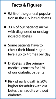 diabetes-facts-and-figures