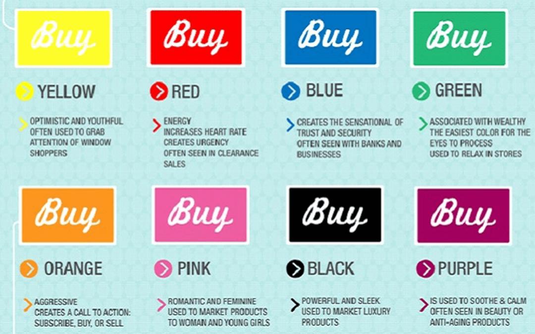 Kleuren verkopen… maar soms niet