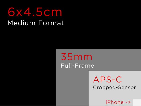 Sensor-Comparison-APS-C-Medium-Full