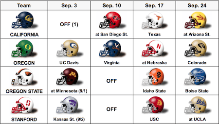 Best Online Calendars for College Football