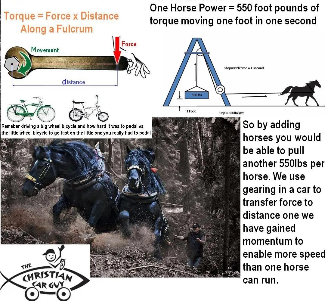 horsepower_Graphic