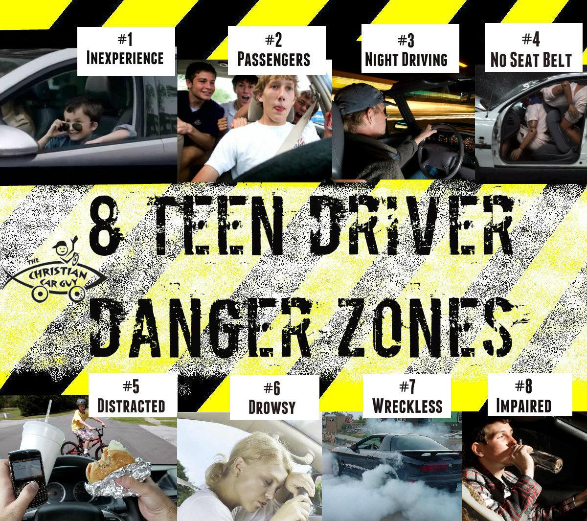 Danger Zone(1)(3)