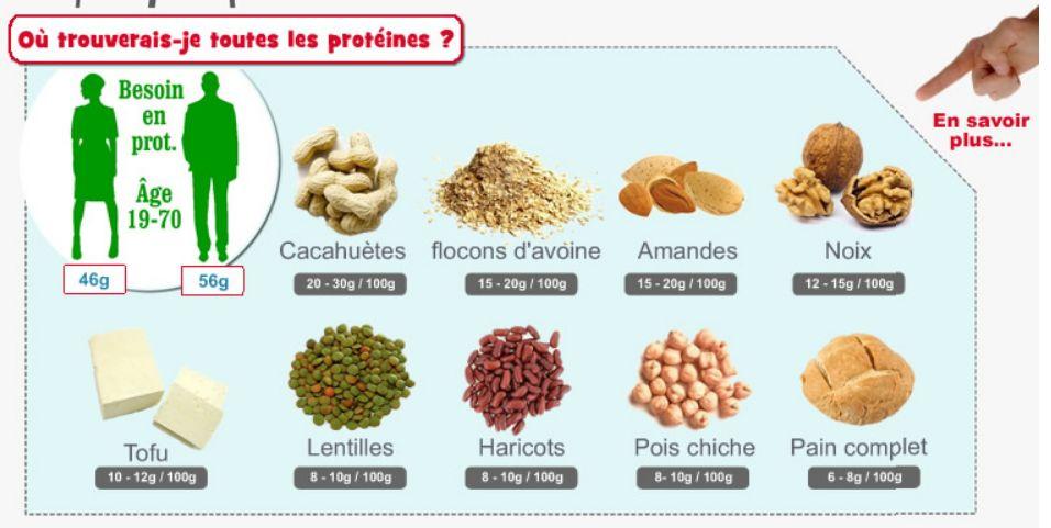 unjoursansviandeBE proteines