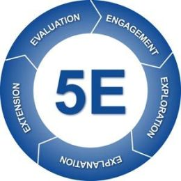 5E lerning Model