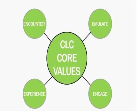 CLC Core Values