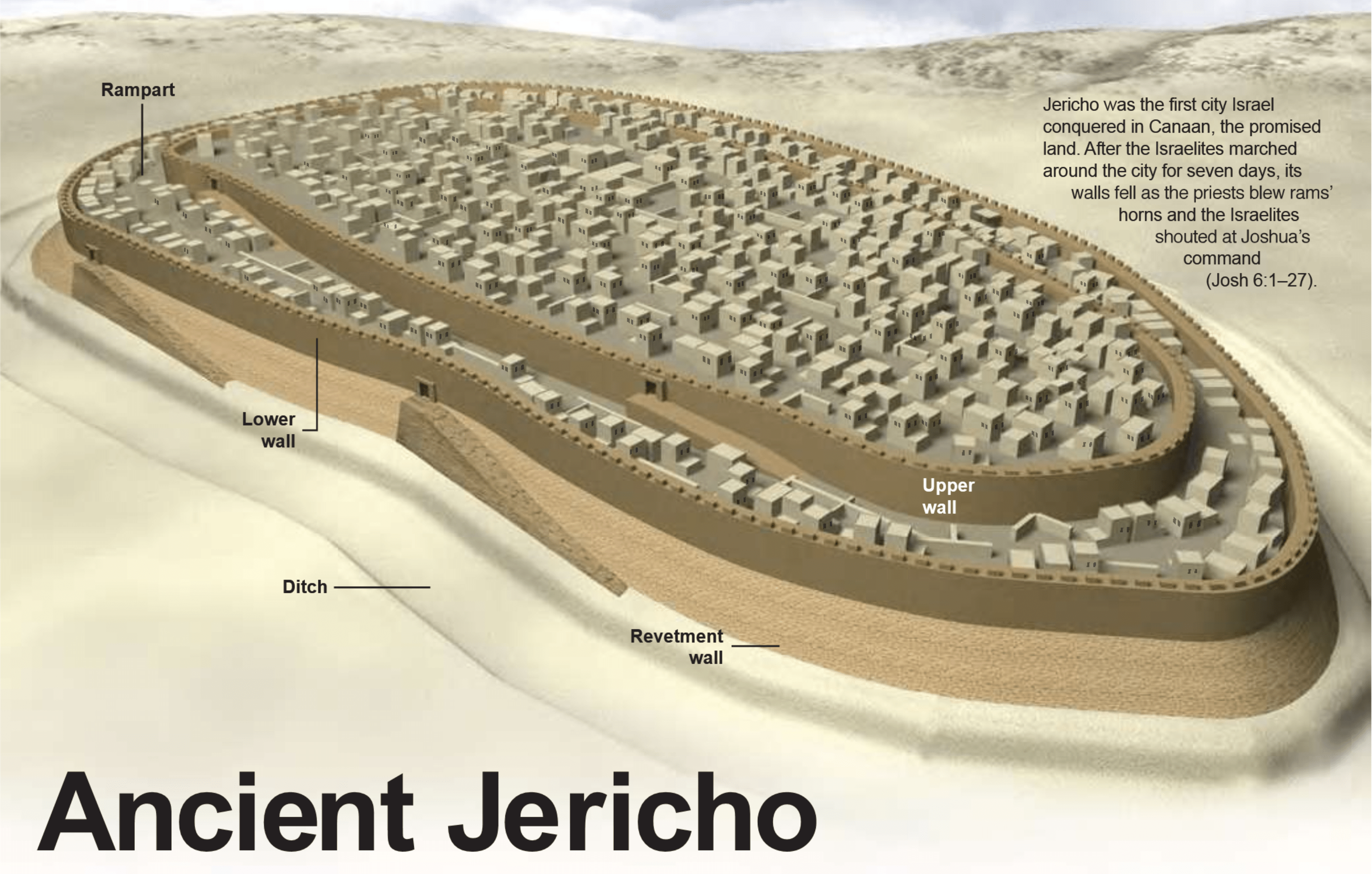 The Walls of Jericho – Christian Publishing House Blog
