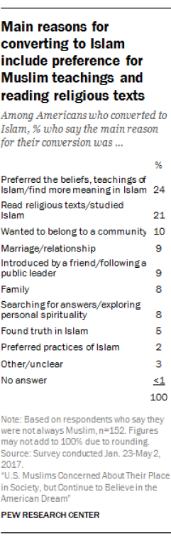 Pew Research Center 04