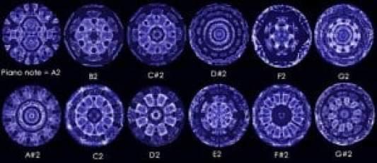 Sound Healing Mandalas