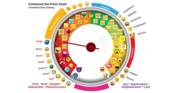 Improve your emotional set point