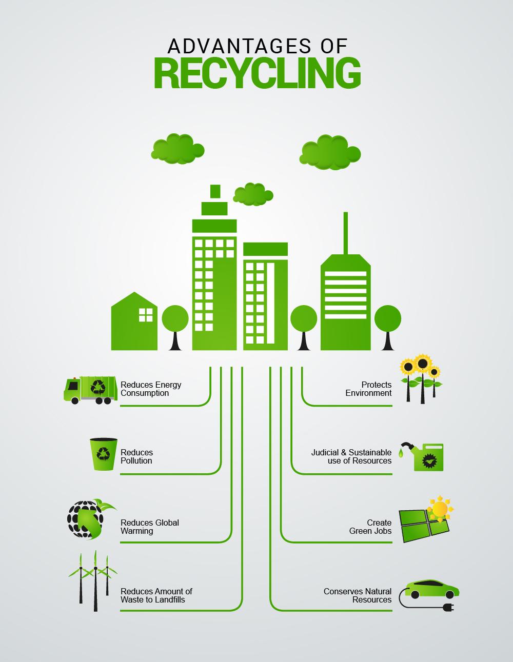 A Little Recycling Magic