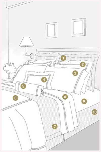 how to dress your bed like a design that is pin worthy