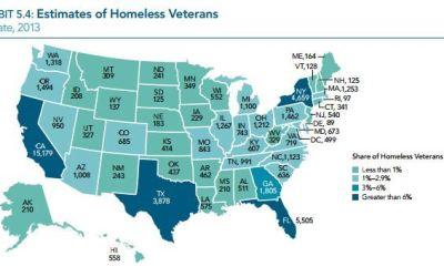 Homelessness in America