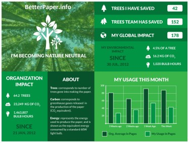 Save Trees with Better Planet Paper Products