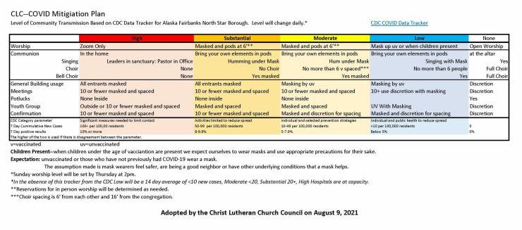 CLC-COVID Mitigation Plan