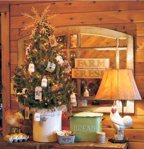 Christmas Tree Decorations 2018 Christmas Celebration