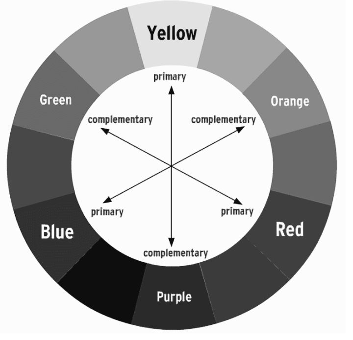 Color wheel seen with Achromatopsia