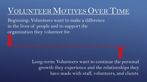 How Motivations of Volunteers Change Over Time
