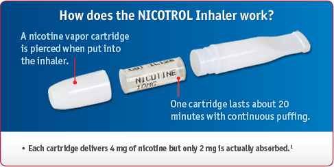 how-does-nicotrol-inhaler-work2