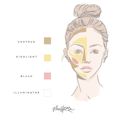 maskcara highlight and contour