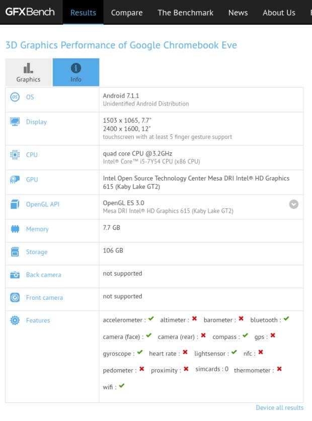 Le Chromebook Eve apparaît dans un benchmark !