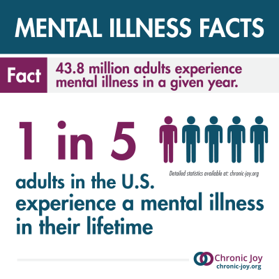 1 in 5 people experience a mental illness