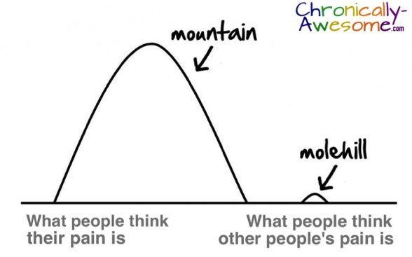 what people thing their pain is (a mountain) vs what people thing other people's pain is (a molehill)
