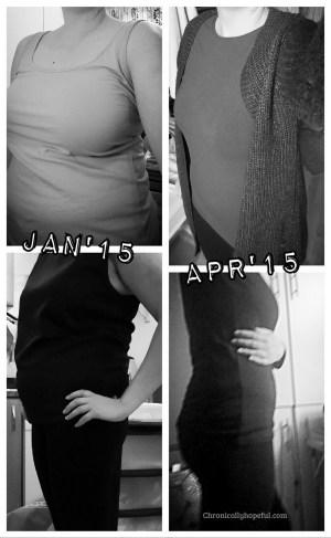 weight loss 2015
