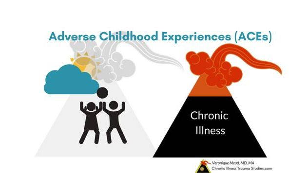 Upcoming Trainings Complex Childhood >> Adverse Childhood Experiences And Chronic Illness