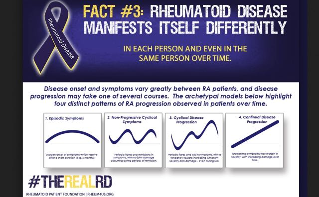 Fact #3 Rheumatoid disease manifests itself differently in each person and even the same person over time #RAD #the realRD