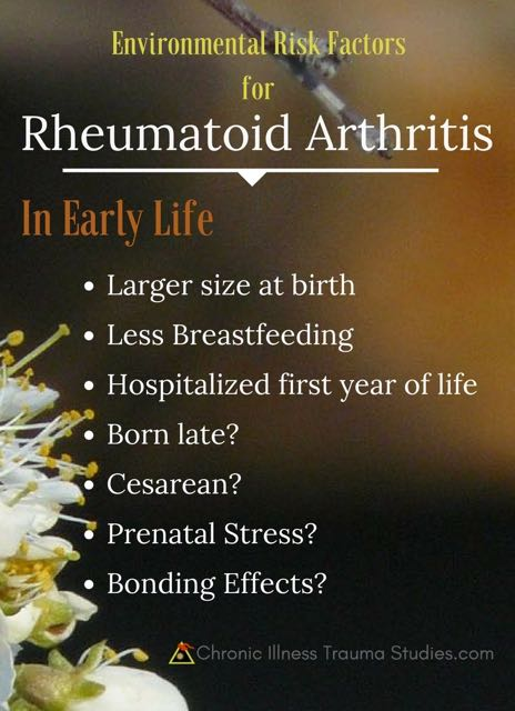 Environmental (non-genetic) risk for rheumatoid arthritis includes larger size at birth, less breastfeeding, being hospitalized in first year of life, cesarean? and more