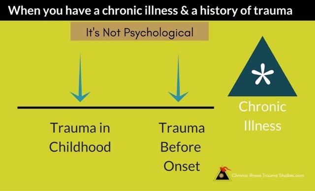 Video: When You Have a Chronic Illness and A History of Trauma