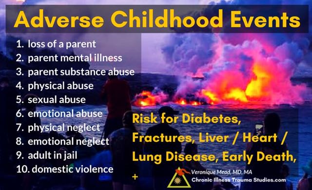 Trauma and chronic illness. 10 Adverse childhood experiences (ACEs) increase risk for chronic disease such as diabetes, liver disease, heart disease, obesity and other symptoms such as fractures, and autoimmune disease such as lupus, type 1 diabetes and more.