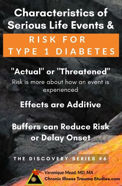 "Trauma increases type 1 diabetes. Such events do not have to be severe and include ""actual or threatened"" loss. Effects are additive. Resources and buffers can decrease risk for type 1 diabetes."