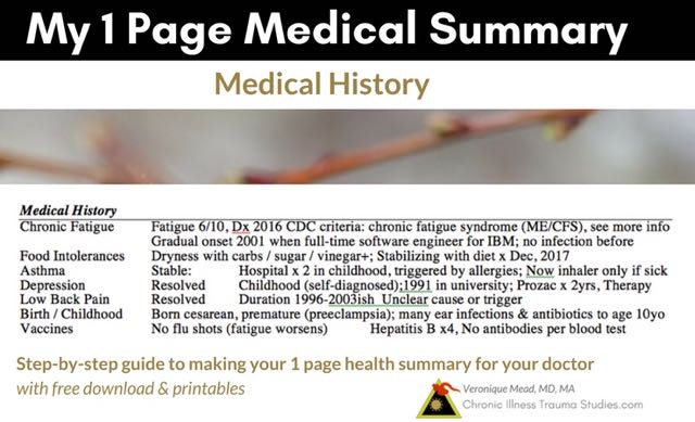 Create your own one page summary of medical history to bring to new doctor appointments, specialists. Free step by step guide for patients and helpful if you have a chronic disease such as lupus, type 1 diabetes and other autoimmune diseases; type 2 diabetes or heart disease, fibromyalgia, ME/CFS chronic fatigue syndrome and so much more