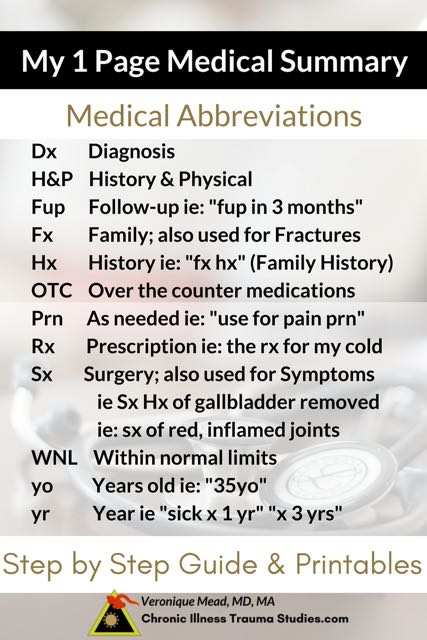 Medical abbreviations for patients to use on a one page summary of their medical history for new doctor appointments that will empower you and help your doctor listen. For chronic pain, autoimmune diseases such as type 1 diabetes, MS, lupus, IBD / Crohn's, chronic fatigue syndrome ME/CFS, fibromyalgia, rheumatoid arthritis / disease, IBS, and so much more. Terms like Dx for diagnosis, Rx for prescription, Hx for history