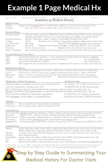 Example of a one page medical summary for patients to bring to new doctor appointments. Step by Step guide and free download available. Especially helpful with chronic pain, chronic disease such as fibromyalgia, ME/CFS or chronic fatigue syndrome, MS, RA, lupus and other autoimmune diseases and chronic health problems