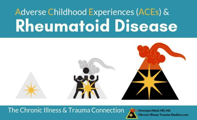 adverse childhood experiences (ACEs) increase risk for Rheumatoid Arthritis / Rheumatoid Disease (RA RD)